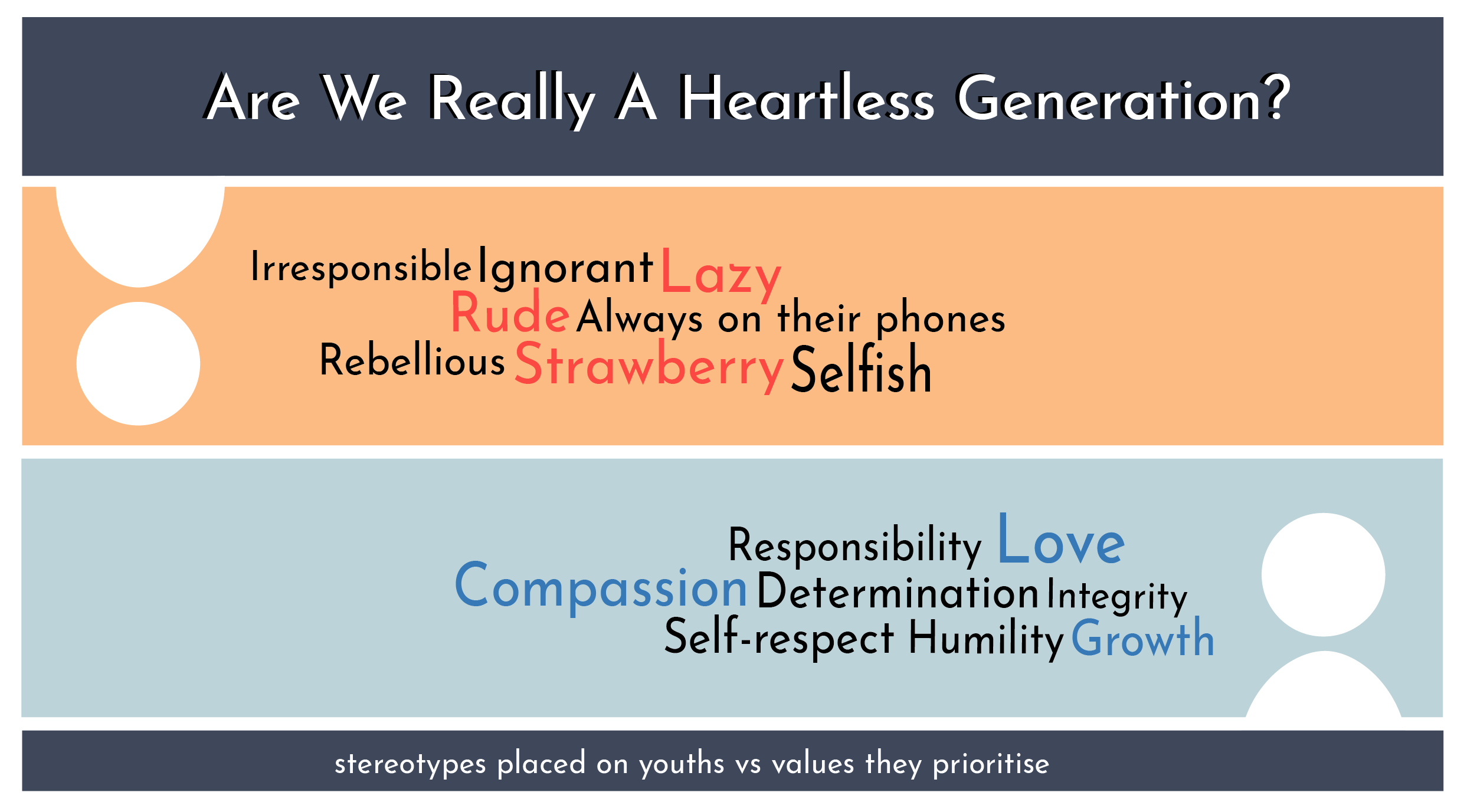 Are We Really A Heartless Generation?
